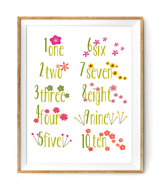 Floral Numbers Poster in words and letter 1 -10 for bedroom or nursery wall poster