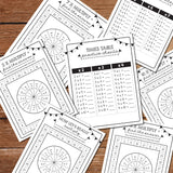 Kids learning multiplication times tables