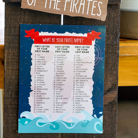 Pirate Party Name Poster