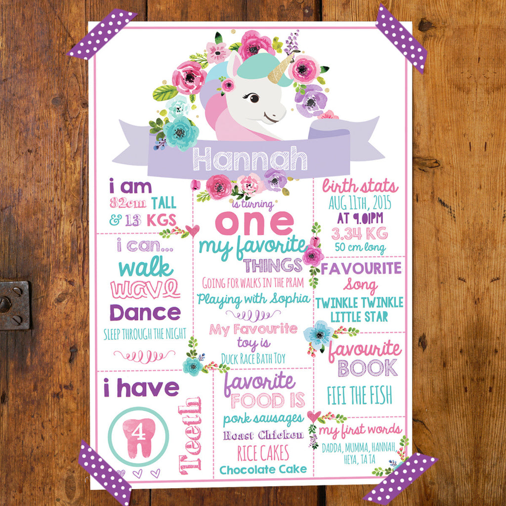 Unicorn Party Statistics Poster for pastel unicorn party decorations