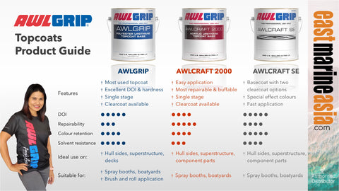 Awlgrip Topcoats Product Guide