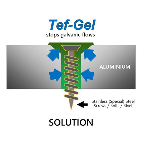 EMA Tef-Gel Corrosion Eliminator & Anti Seize Lubricant - Custom Pack