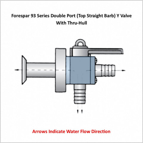 Forespar 93 Series Double Port (Top Straight Barb) Y Valve With Thru-Hull