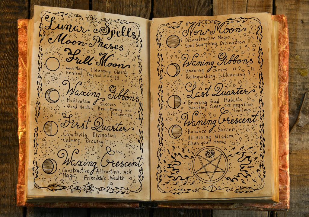 TheWitchyMommy™ - Everyday Magick | Crafting Magick