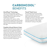 CARBONCOOL™ + OMNIPHASE® - HD Furniture