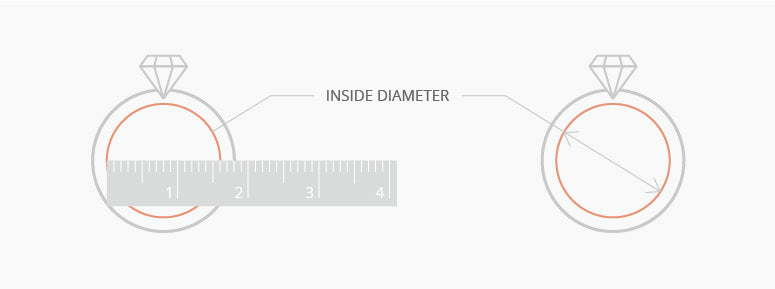 How to measure inside diameter of your ring