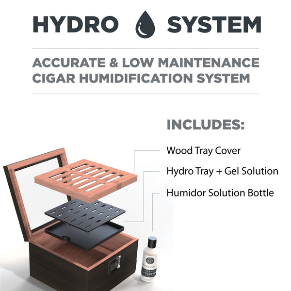 Hydro System - Humidification System for Case Elegance Humidors