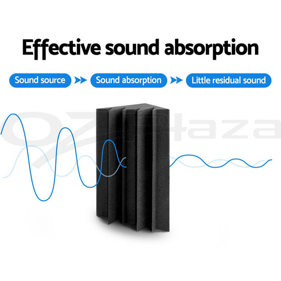 20pcs Studio Acoustic Foam Sound Absorption Proofing Panels Corner DIY