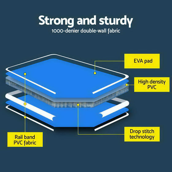 5X1M Inflatable Air Track Mat 20CM Thick with Pump Gymnastics Blue