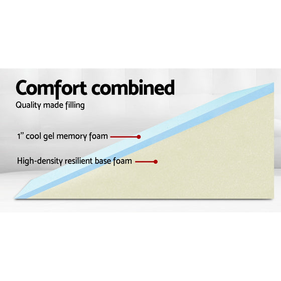 2X Memory Foam Wedge Pillow Neck Back Support with Cover Waterproof White Blue