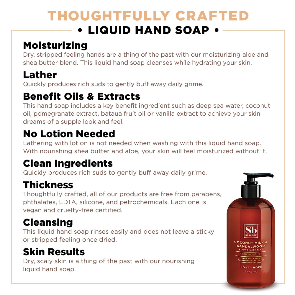 Coconut Milk & Sandalwood Deep Moisture Liquid Hand Soap