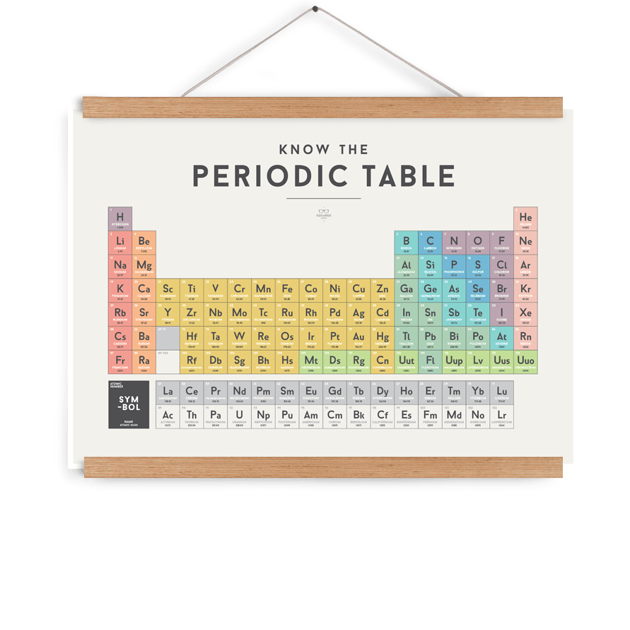 Periodic Table-Decor-We Are Squared-Tiny Paper Co-Afterpay-Australia-Toy-Store - We Are Squared - Tiny Paper Co. Afterpay Toy Store Australia