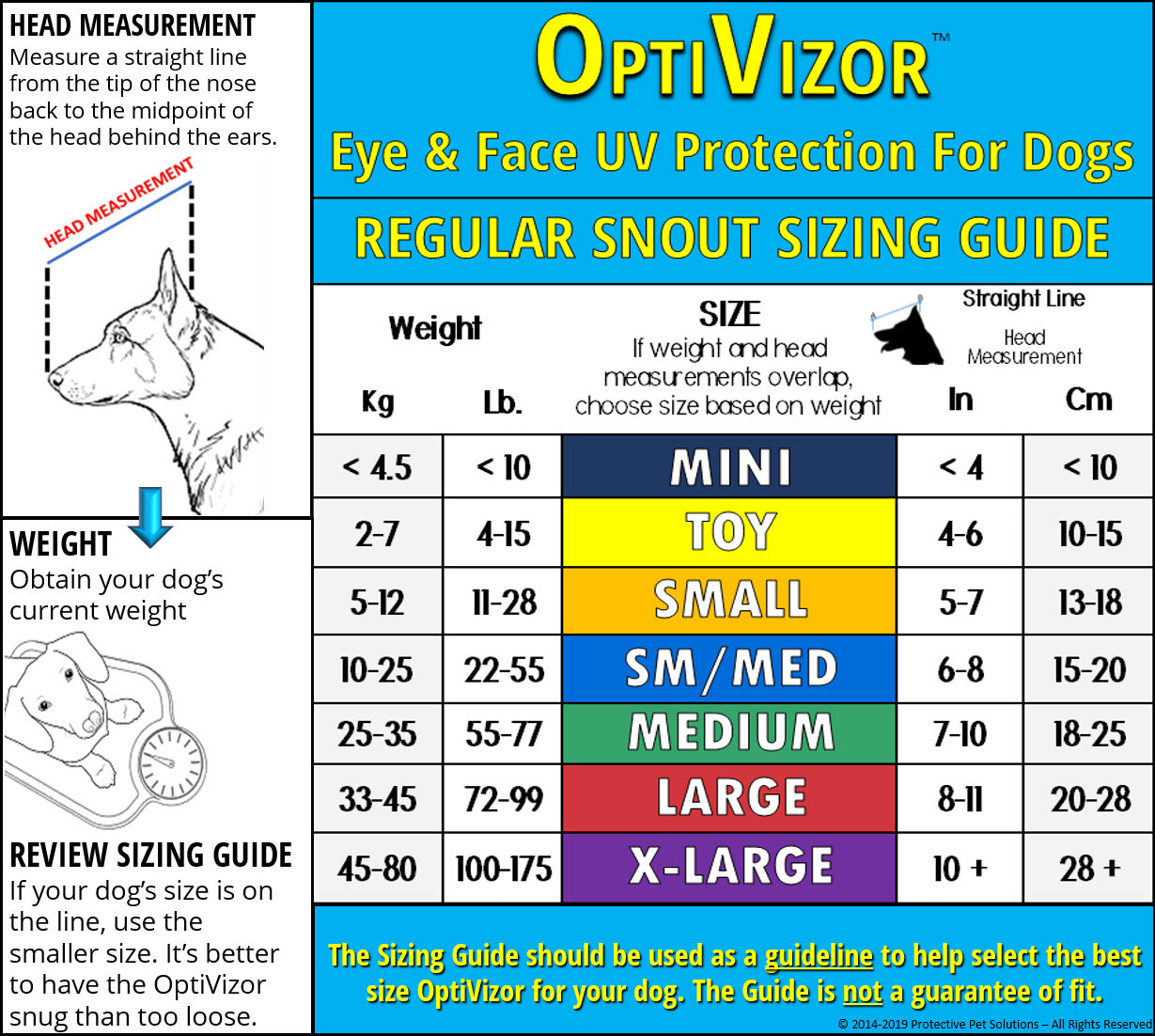 optivizor uv eye protection for dogs and cats - regular snout version sizing guide