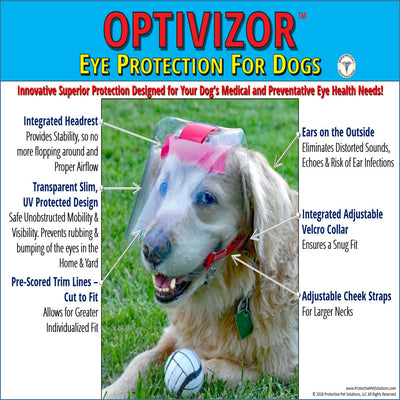 OptiVizor - Regular Snout - Clear UV Tint