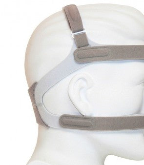 Respironics TrueBlue Headgear