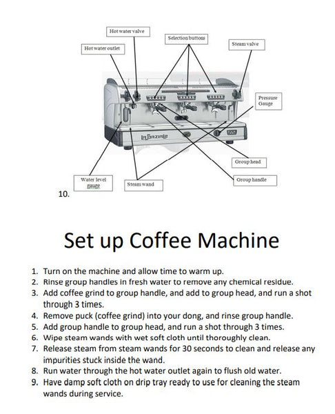 Set up Coffee Machine instructions