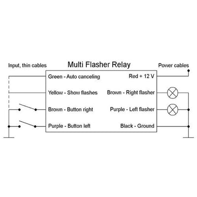 AXEL JOOST ELEKTRONIK Multi Flasher relay
