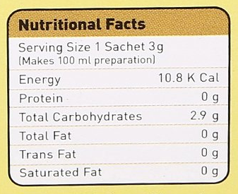 Greenbrrew Nutritional Fact