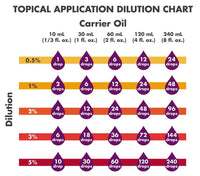 Now Foods, Essential Oils, Marjoram Oil, 1 fl oz (30 ml) - Bloom Concept
