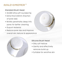 [Harvest] Raldmoyer Self - Drying Facial Cleansing Device (LD 8668) - Bloom Concept