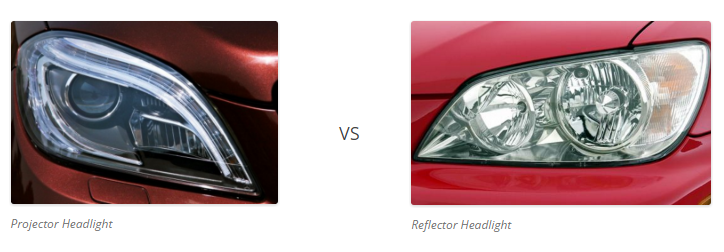 Projector Vs Reflector Headlights Which Is Best Led Factory Mart