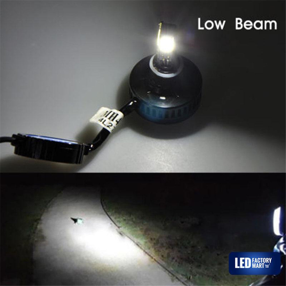 USA ONLY 20W 6000K H/L Beam H6 / BA20D Motorcycle LED Headlight