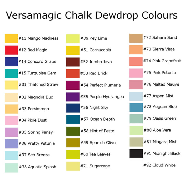 VersaMagic Chalk Ink Pads