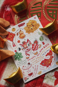 Chinese New Year Lucky Charms Postcard