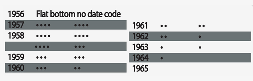 Slim Lighter Date Codes