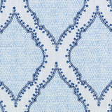 Aztec Cobalt Prints Fabric
