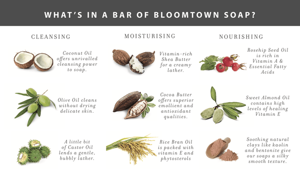 [Natural And Organic Beauty & Skin Care Products Online] - Bloomtown