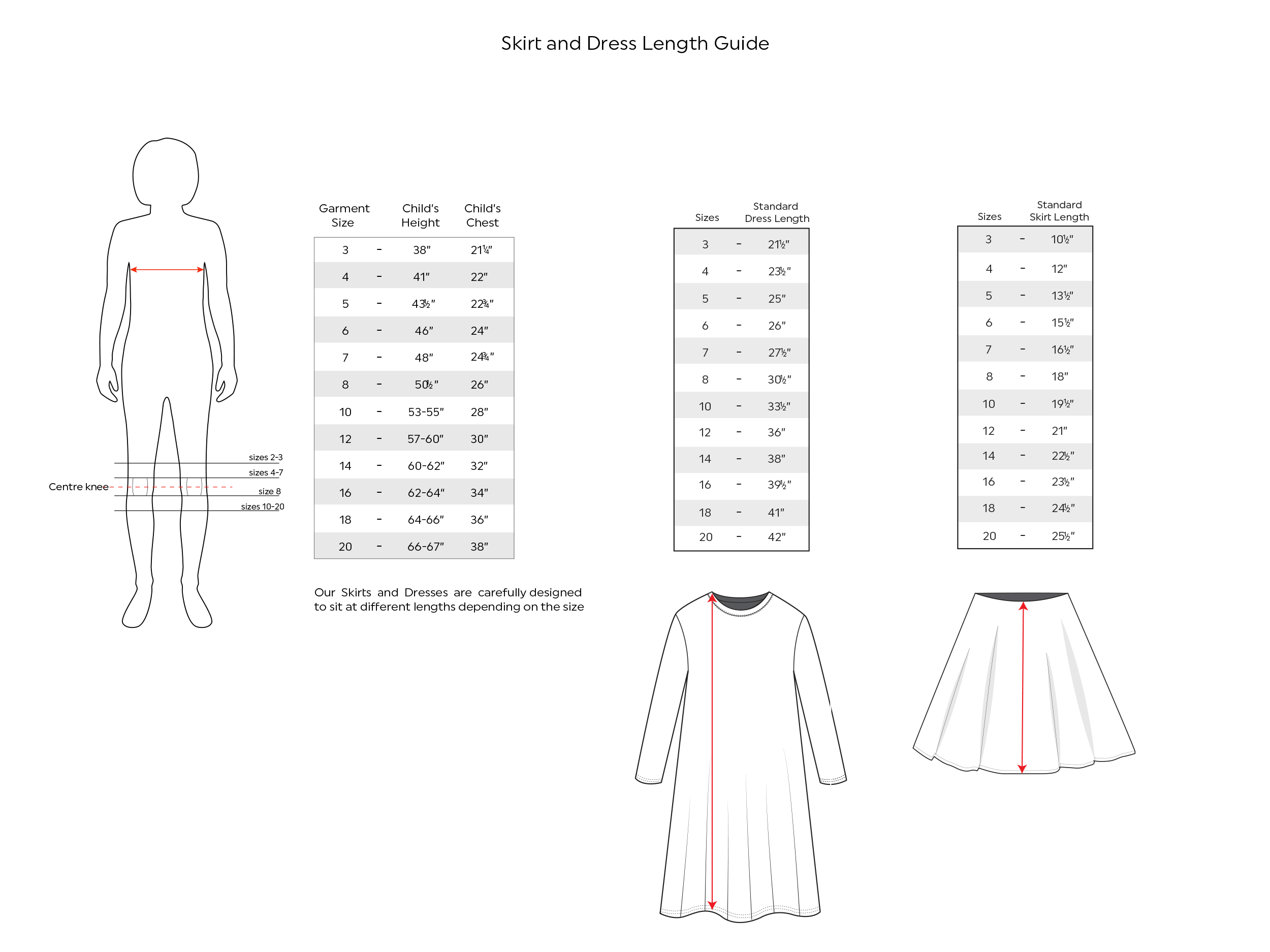 Dress & Skirt Length
