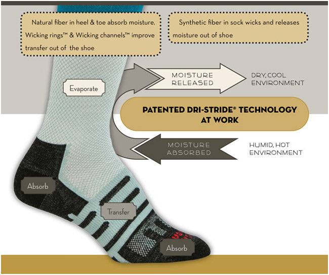 Dahlgren's patented Dri-Stride® Technology