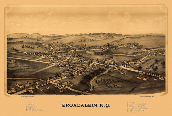 Antique Map of Broadalbin New York Poster 1880 Fulton County
