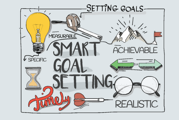 S.M.A.R.T - How to Set 2020 Goals