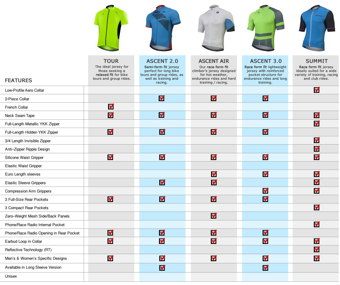 Short Sleeve Cycling Jersey Comparison Chart