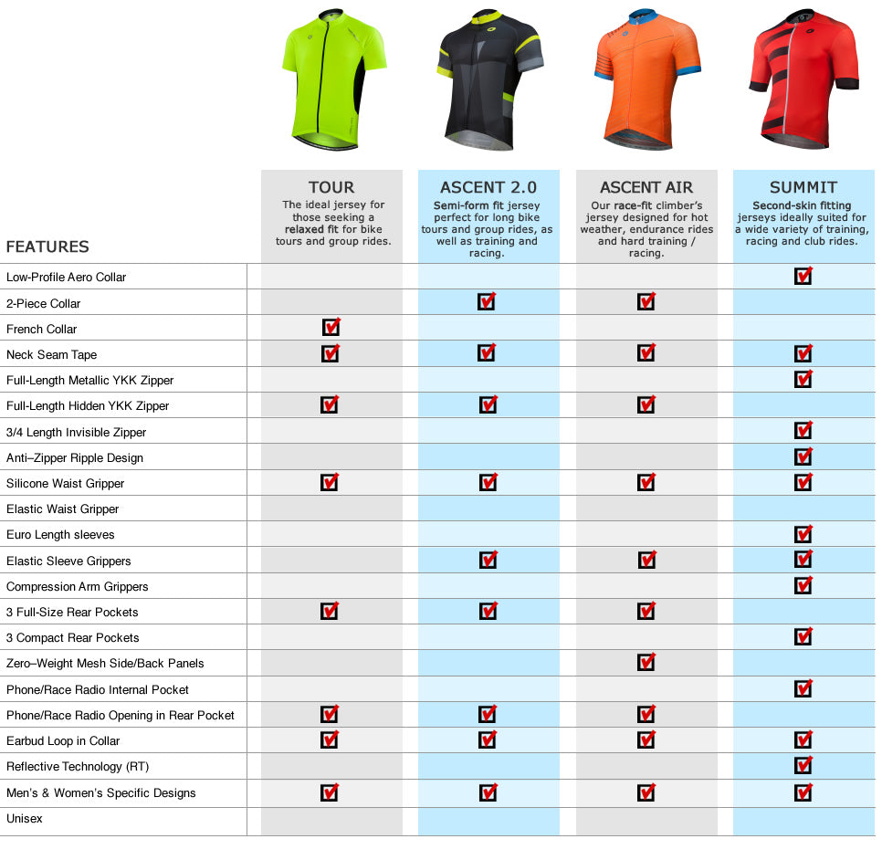 short sleeve jersey comparison