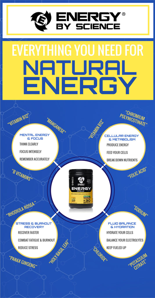 Infographic: Everything You Need for Natural Energy