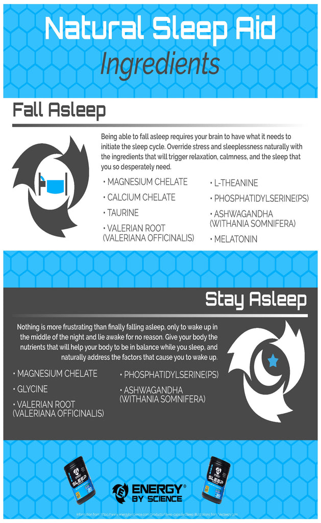 The Ingredients You Need for Sleep - Naturally!