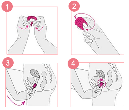 Diagram on how to insert menstrual cups