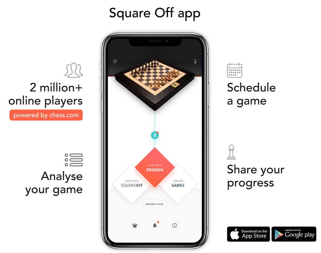 Automated Chess Computer to SquareOff with friends remotely