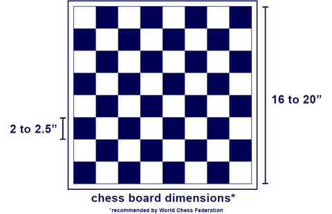Dimensions of a chess board