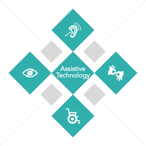 Assistive Technology connected to Nursecall Systems.