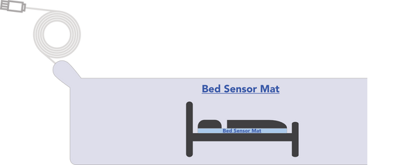 Bed Sensor Pad - Nursecall Shop