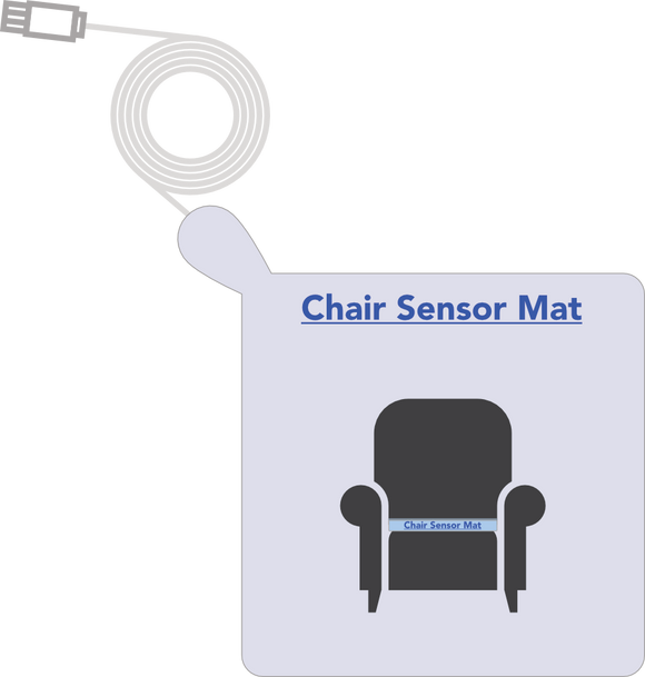 Chair Sensor Pad - Nursecall Shop