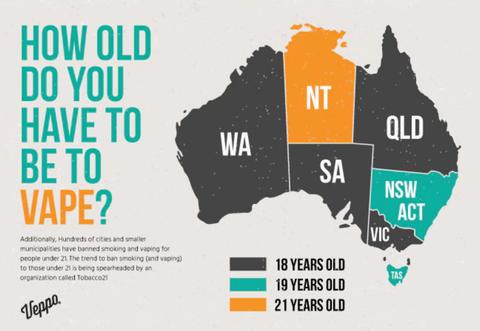 Age restriction in Australia