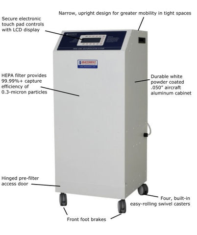 HEPA-CARE® HC600F Air Purification System