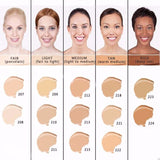DERMACOL MAKE-UP COVER - THE WORLD'S BEST SKIN CONCEALER