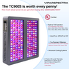 VIPARSPECTRA TC900S LED Grow Light Timer Control Series