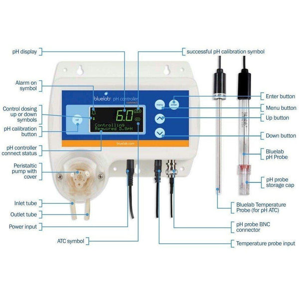 Bluelab® Ph Controller Connect Controllers | Nutrient &